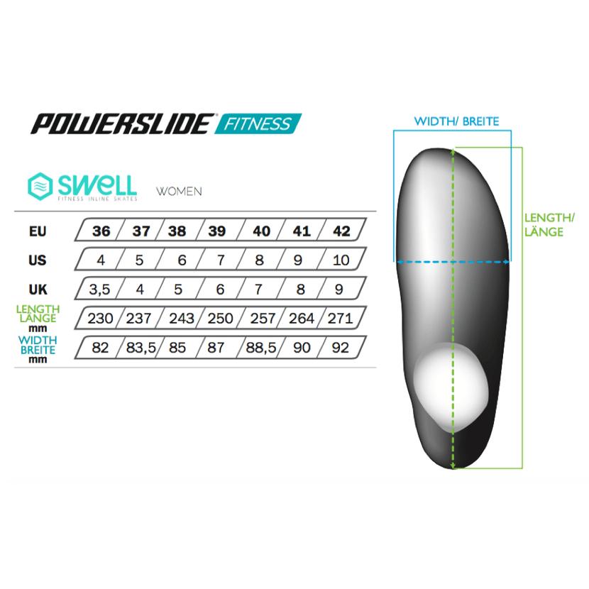 Ролики Powerslide Swell 110